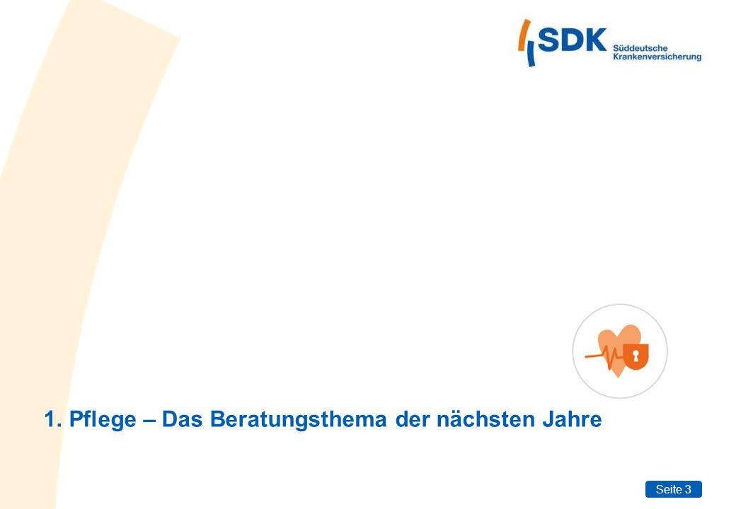 Seite 24 Alle wichtigen Vorteile im Überblick: Schicht 2 - Fördertarif PZ Volle staatliche Förderung in Höhe von 60 Euro pro Jahr.