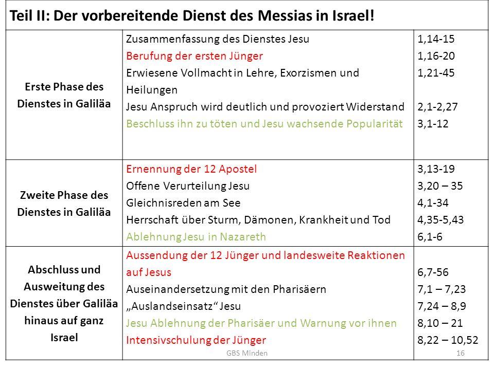 GBS Minden16 Teil II: Der vorbereitende Dienst des Messias in Israel.