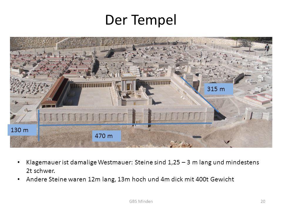 Der Tempel GBS Minden20 130 m 470 m 315 m Klagemauer ist damalige Westmauer: Steine sind 1,25 – 3 m lang und mindestens 2t schwer.
