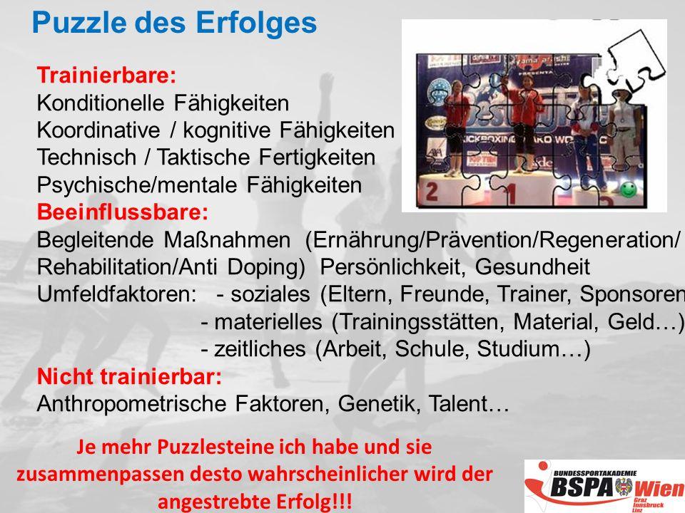 Trainierbare: Konditionelle Fähigkeiten Koordinative / kognitive Fähigkeiten Technisch / Taktische Fertigkeiten Psychische/mentale Fähigkeiten Beeinflussbare: Begleitende Maßnahmen (Ernährung/Prävention/Regeneration/ Rehabilitation/Anti Doping) Persönlichkeit, Gesundheit Umfeldfaktoren: - soziales (Eltern, Freunde, Trainer, Sponsoren) - materielles (Trainingsstätten, Material, Geld…) - zeitliches (Arbeit, Schule, Studium…) Nicht trainierbar: Anthropometrische Faktoren, Genetik, Talent… Je mehr Puzzlesteine ich habe und sie zusammenpassen desto wahrscheinlicher wird der angestrebte Erfolg!!.