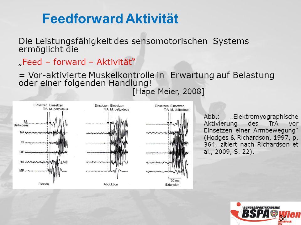 34 Die Leistungsfähigkeit des sensomotorischen Systems ermöglicht die Feed – forward – Aktivität = Vor-aktivierte Muskelkontrolle in Erwartung auf Belastung oder einer folgenden Handlung.