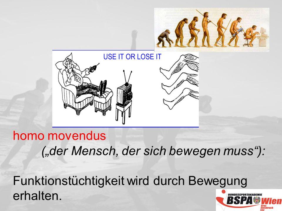 homo movendus (der Mensch, der sich bewegen muss): Funktionstüchtigkeit wird durch Bewegung erhalten.