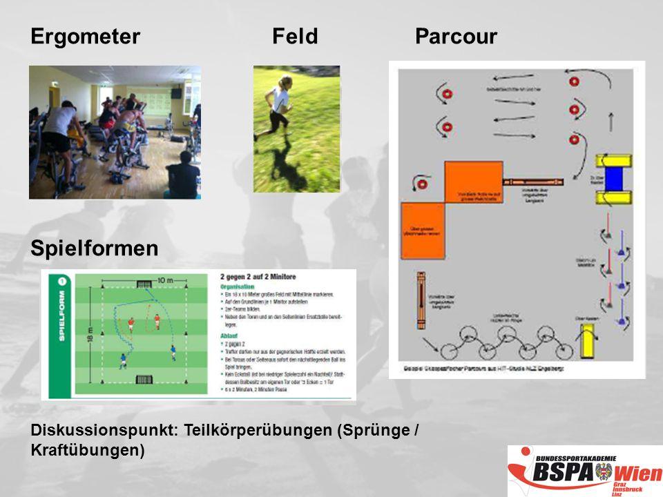Ergometer Feld Parcour Spielformen Diskussionspunkt: Teilkörperübungen (Sprünge / Kraftübungen)