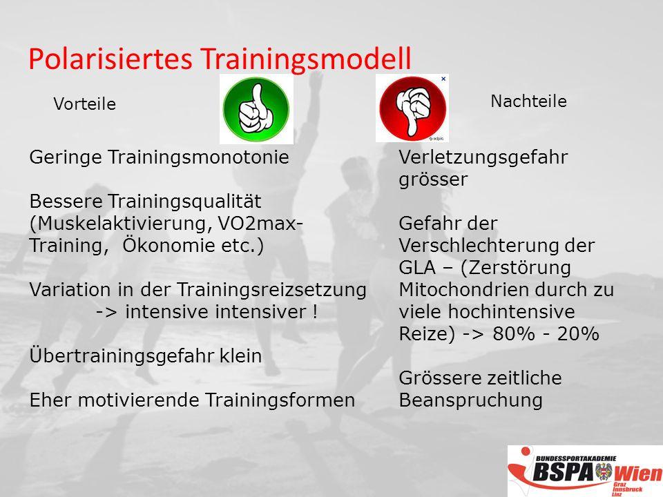 Geringe Trainingsmonotonie Bessere Trainingsqualität (Muskelaktivierung, VO2max- Training, Ökonomie etc.) Variation in der Trainingsreizsetzung -> intensive intensiver .