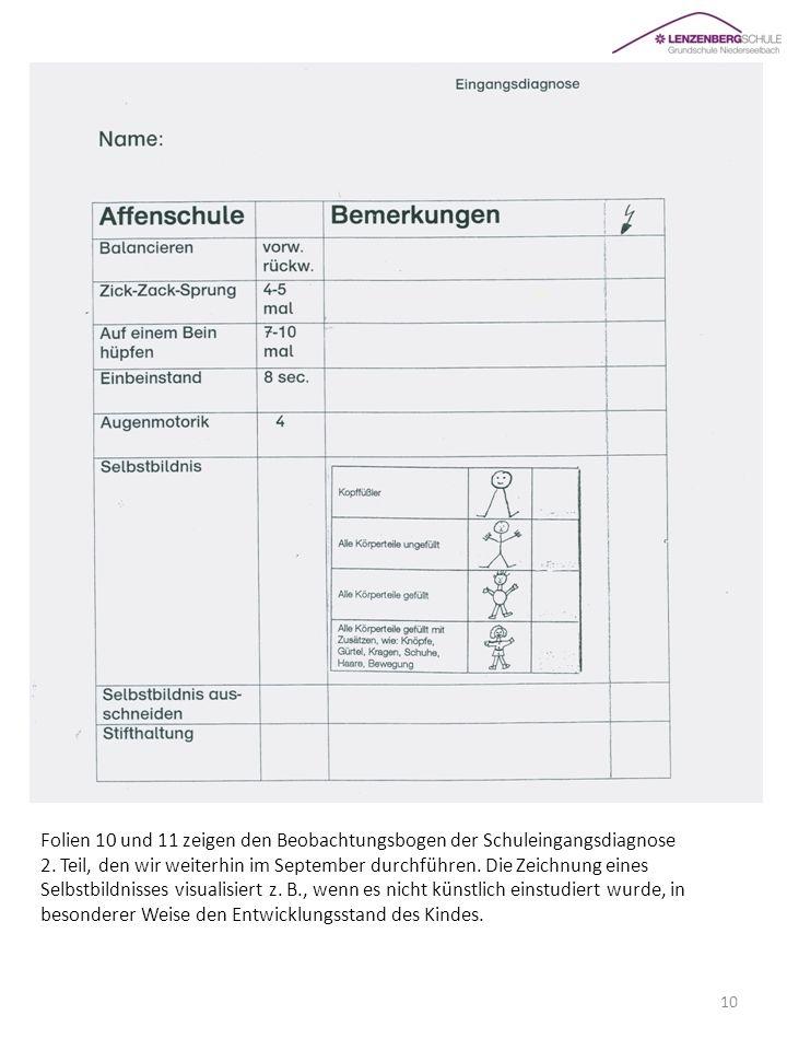 Folien 10 und 11 zeigen den Beobachtungsbogen der Schuleingangsdiagnose 2. Teil, den wir weiterhin im September durchführen. Die Zeichnung eines Selbs