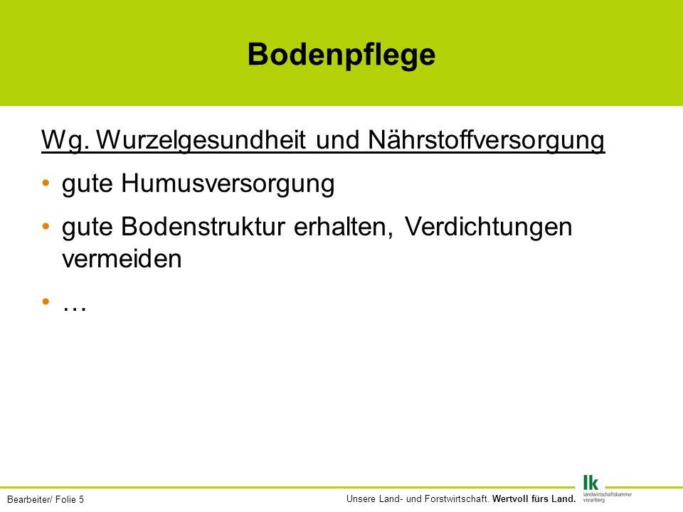 Bearbeiter/ Folie 6 Unsere Land- und Forstwirtschaft.