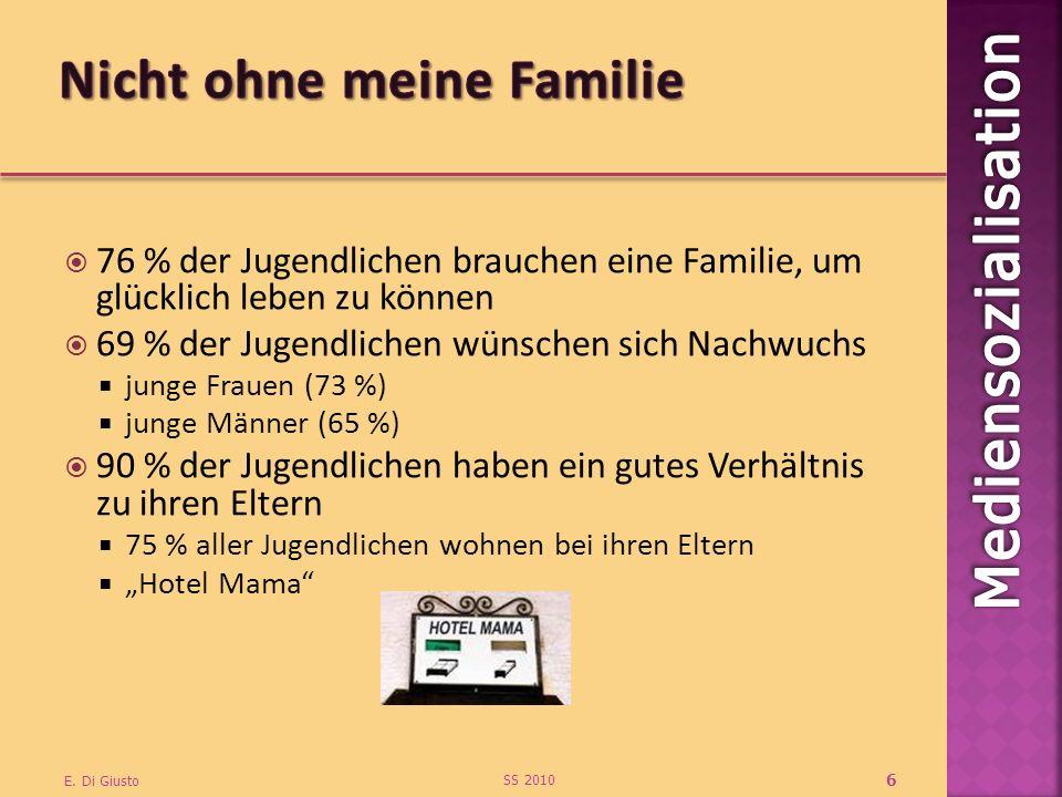 76 % der Jugendlichen brauchen eine Familie, um glücklich leben zu können 69 % der Jugendlichen wünschen sich Nachwuchs junge Frauen (73 %) junge Männer (65 %) 90 % der Jugendlichen haben ein gutes Verhältnis zu ihren Eltern 75 % aller Jugendlichen wohnen bei ihren Eltern Hotel Mama SS 2010 E.