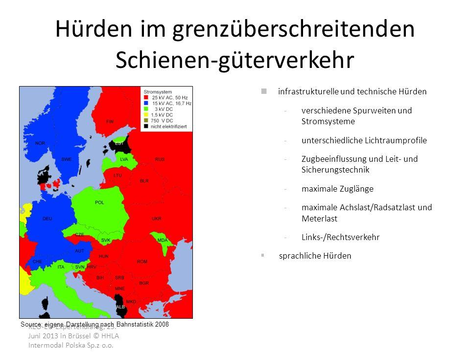 Hürden im grenzüberschreitenden Schienen-güterverkehr KEO-EU-Expertendialog, 25.