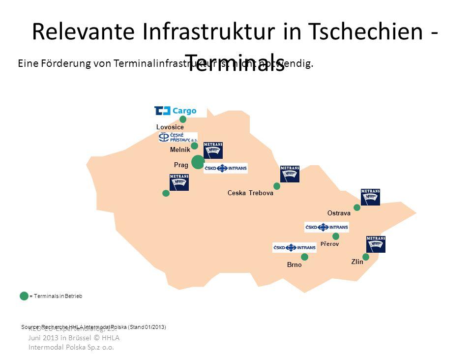 KEO-EU-Expertendialog, 25. Juni 2013 in Brüssel © HHLA Intermodal Polska Sp.z o.o. Relevante Infrastruktur in Tschechien - Terminals Eine Förderung vo