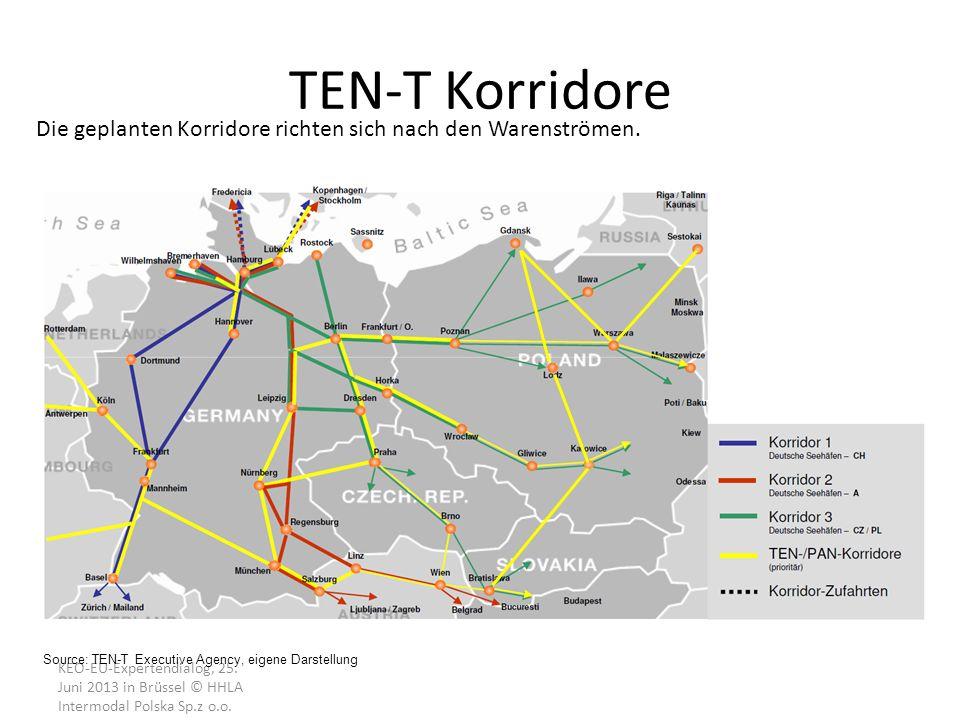 TEN-T Korridore KEO-EU-Expertendialog, 25. Juni 2013 in Brüssel © HHLA Intermodal Polska Sp.z o.o. Source: TEN-T Executive Agency, eigene Darstellung