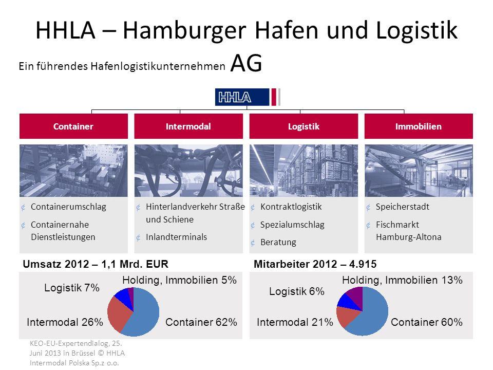 HHLA – Hamburger Hafen und Logistik AG KEO-EU-Expertendialog, 25. Juni 2013 in Brüssel © HHLA Intermodal Polska Sp.z o.o. Container 62%Intermodal 26%