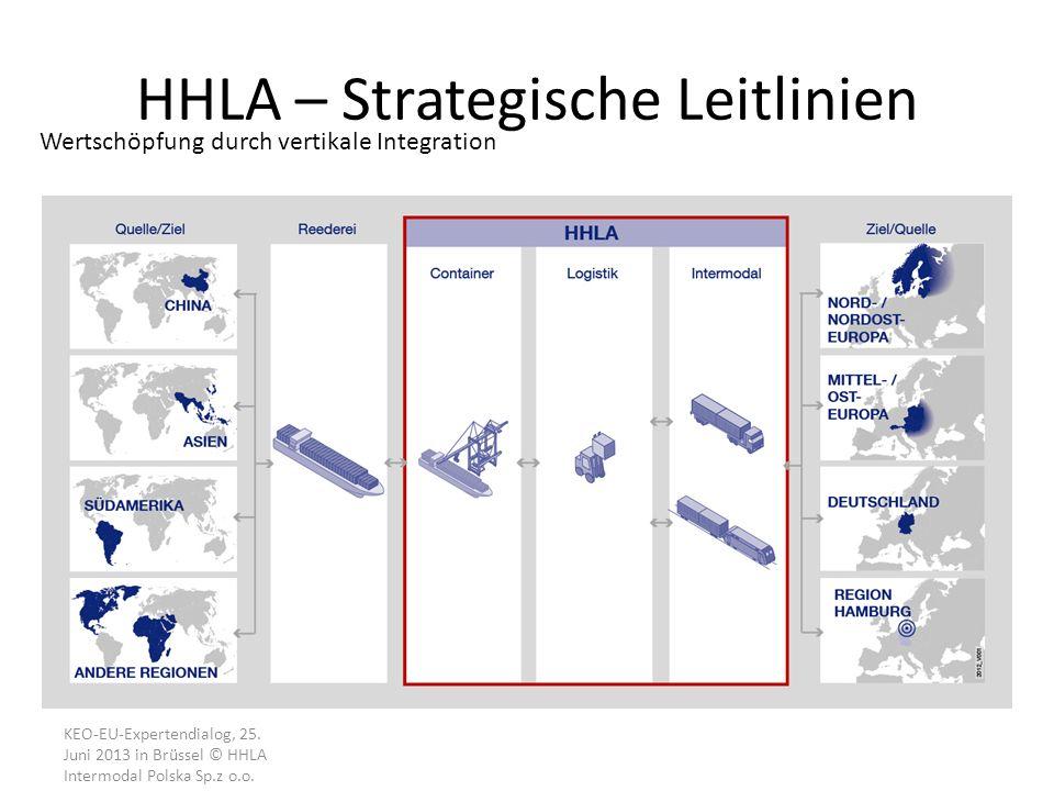 HHLA – Strategische Leitlinien KEO-EU-Expertendialog, 25. Juni 2013 in Brüssel © HHLA Intermodal Polska Sp.z o.o. Wertschöpfung durch vertikale Integr