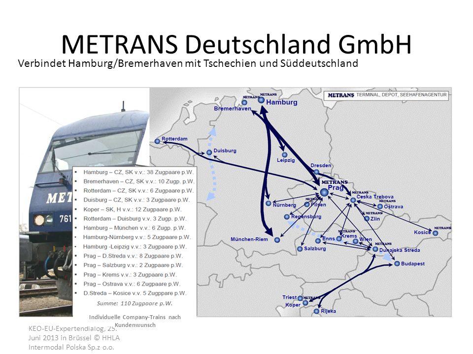 METRANS Deutschland GmbH KEO-EU-Expertendialog, 25. Juni 2013 in Brüssel © HHLA Intermodal Polska Sp.z o.o. Verbindet Hamburg/Bremerhaven mit Tschechi