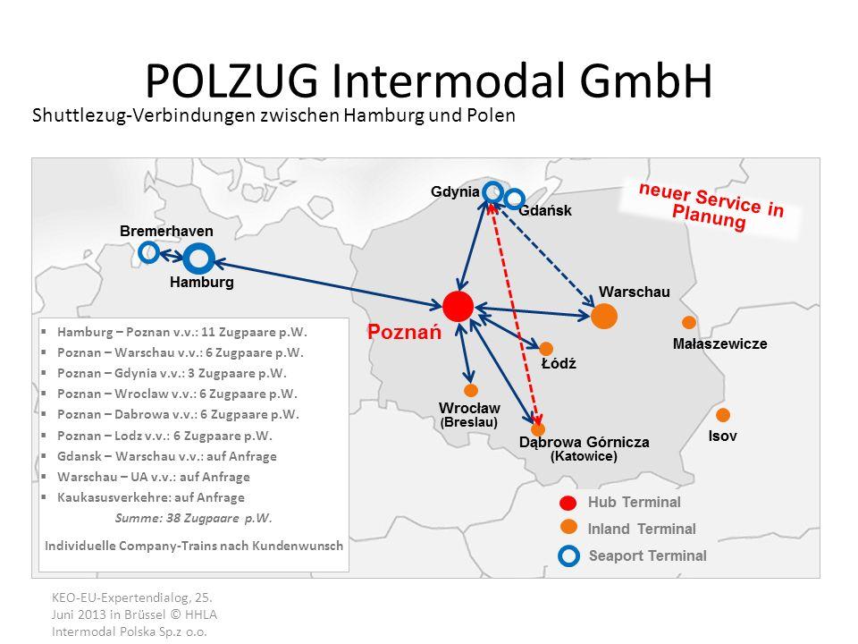 POLZUG Intermodal GmbH KEO-EU-Expertendialog, 25. Juni 2013 in Brüssel © HHLA Intermodal Polska Sp.z o.o. Shuttlezug-Verbindungen zwischen Hamburg und