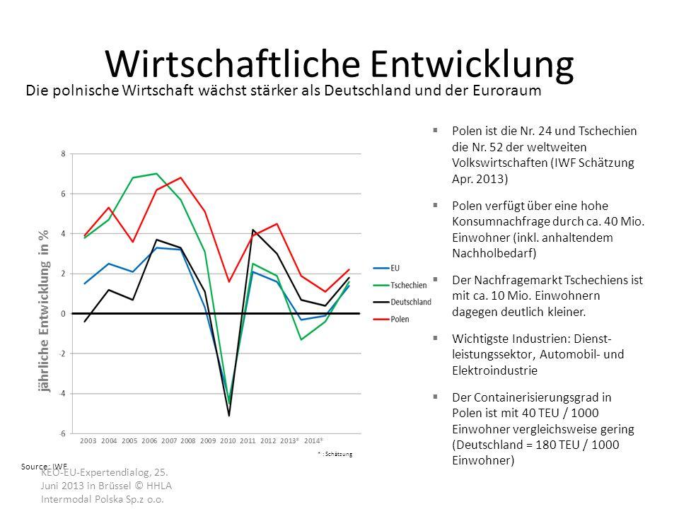 Wirtschaftliche Entwicklung KEO-EU-Expertendialog, 25.