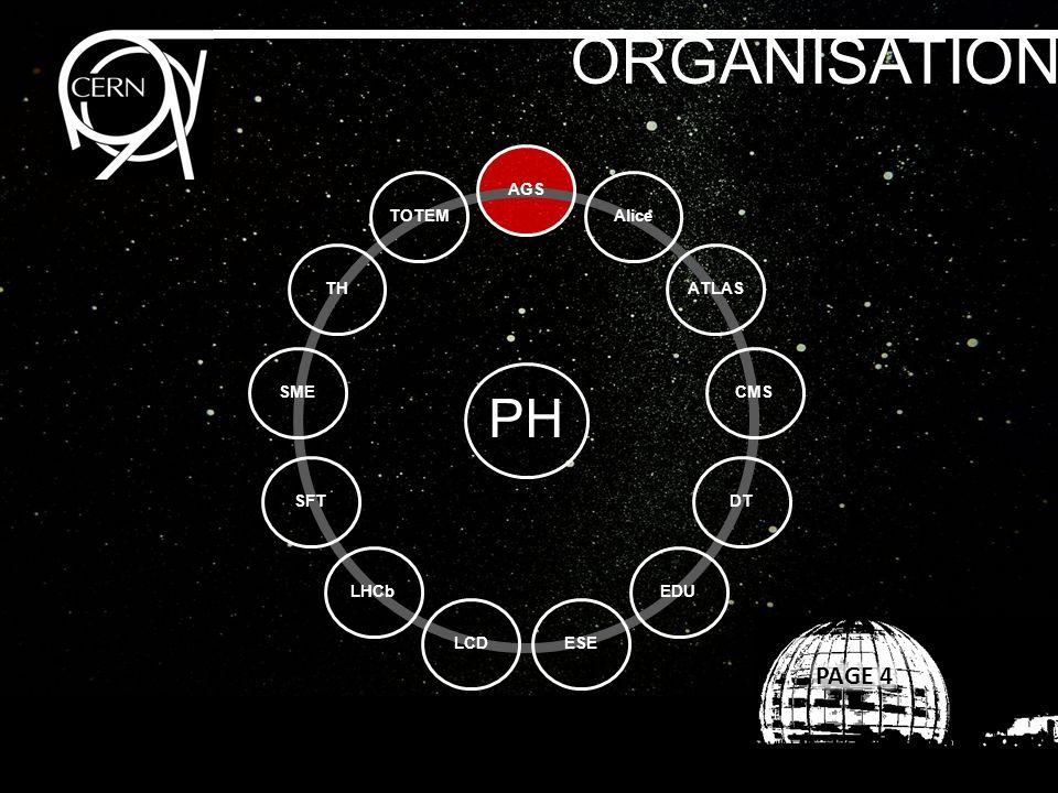 PH AGSAliceATLASCMSDTEDUESELCDLHCbSFTSMETHTOTEM ORGANISATION