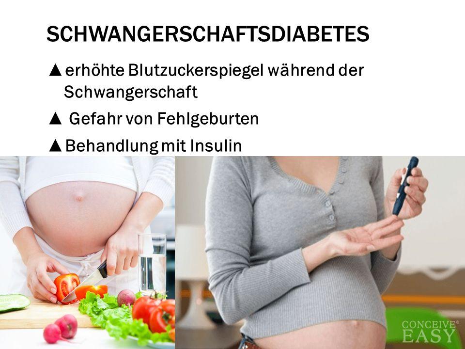 SCHWANGERSCHAFTSDIABETES erhöhte Blutzuckerspiegel während der Schwangerschaft Gefahr von Fehlgeburten Behandlung mit Insulin