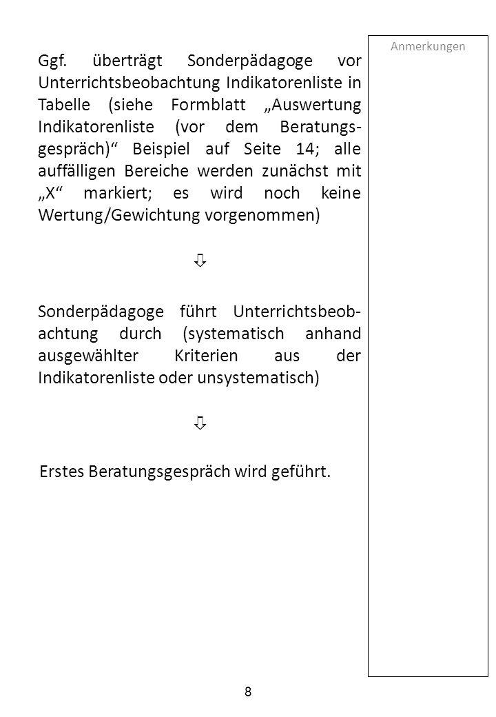 Ggf. überträgt Sonderpädagoge vor Unterrichtsbeobachtung Indikatorenliste in Tabelle (siehe Formblatt Auswertung Indikatorenliste (vor dem Beratungs-