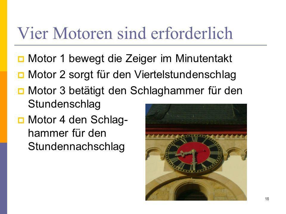 Vier Motoren sind erforderlich Motor 1 bewegt die Zeiger im Minutentakt Motor 2 sorgt für den Viertelstundenschlag Motor 3 betätigt den Schlaghammer f