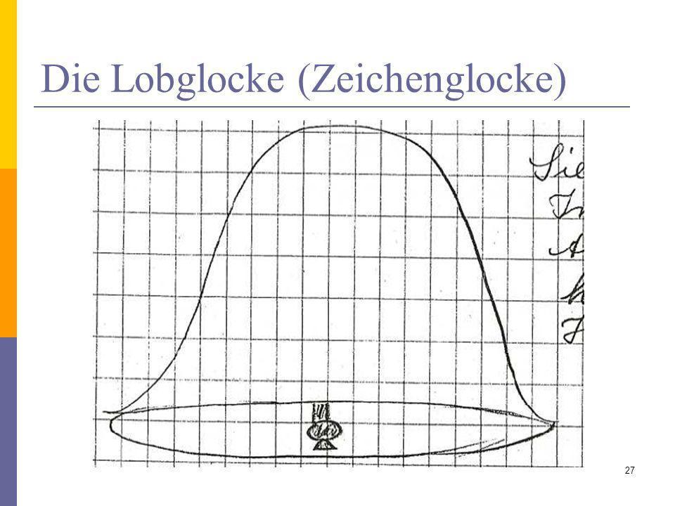 Die Lobglocke (Zeichenglocke) 27