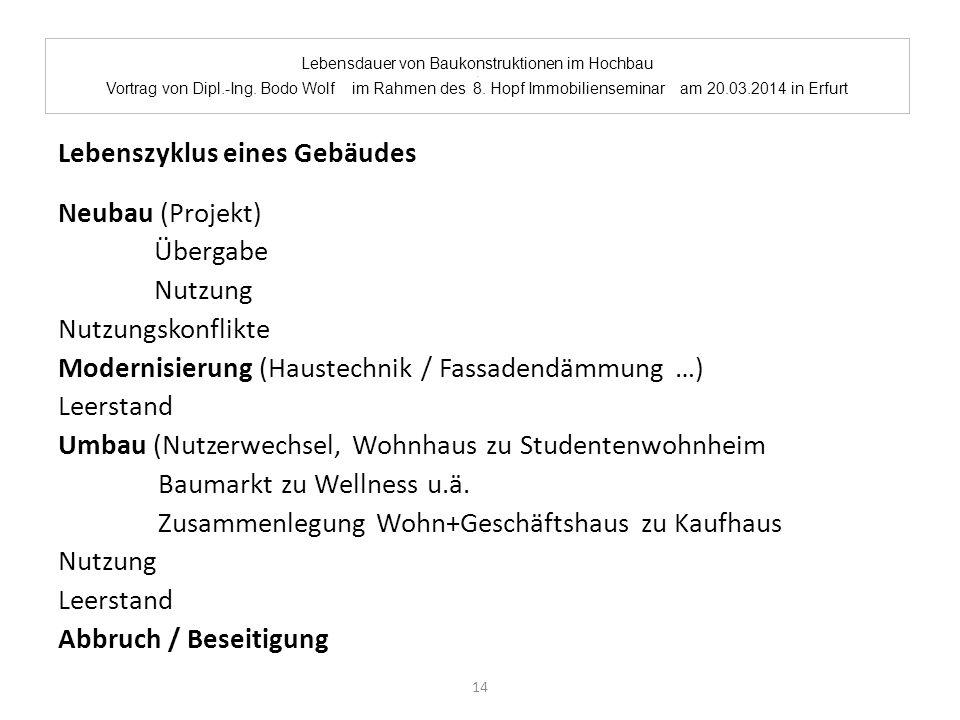 Lebensdauer von Baukonstruktionen im Hochbau. Vortrag von Dipl.-Ing. Bodo Wolf im Rahmen des 8. Hopf Immobilienseminar am 20.03.2014 in Erfurt Lebensz