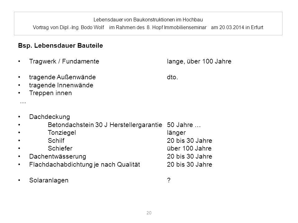 Lebensdauer von Baukonstruktionen im Hochbau. Vortrag von Dipl.-Ing. Bodo Wolf im Rahmen des 8. Hopf Immobilienseminar am 20.03.2014 in Erfurt Bsp. Le