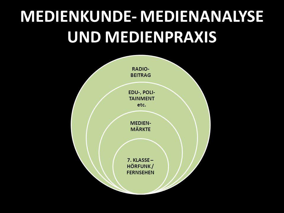 MEDIENKUNDE- MEDIENANALYSE UND MEDIENPRAXIS RADIO- BEITRAG EDU-, POLI- TAINMENT etc. MEDIEN- MÄRKTE 7. KLASSE – HÖRFUNK / FERNSEHEN