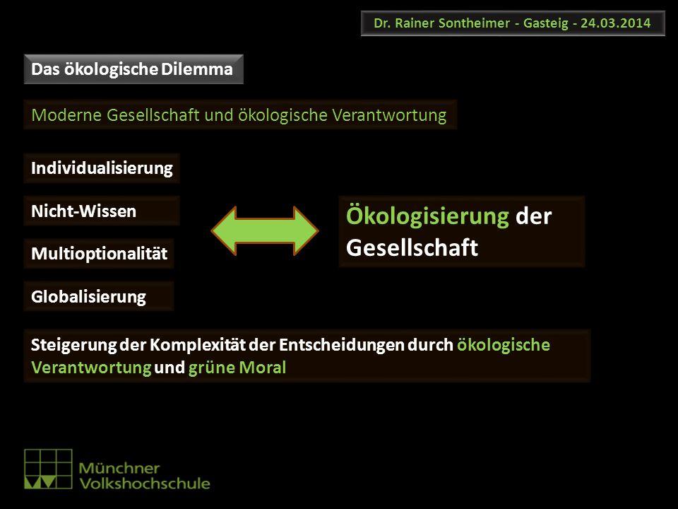 Dr. Rainer Sontheimer - Gasteig - 24.03.2014 Das ökologische Dilemma Moderne Gesellschaft und ökologische Verantwortung Multioptionalität Individualis