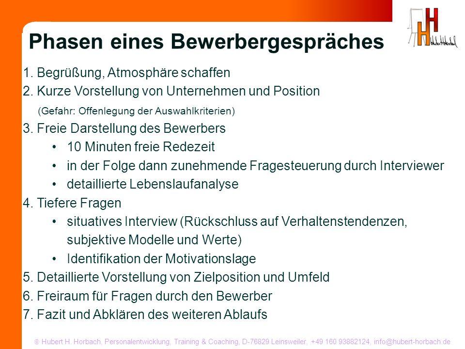 Hubert H. Horbach, Personalentwicklung, Training & Coaching, D-76829 Leinsweiler, +49 160 93882124, info@hubert-horbach.de 1. Begrüßung, Atmosphäre sc