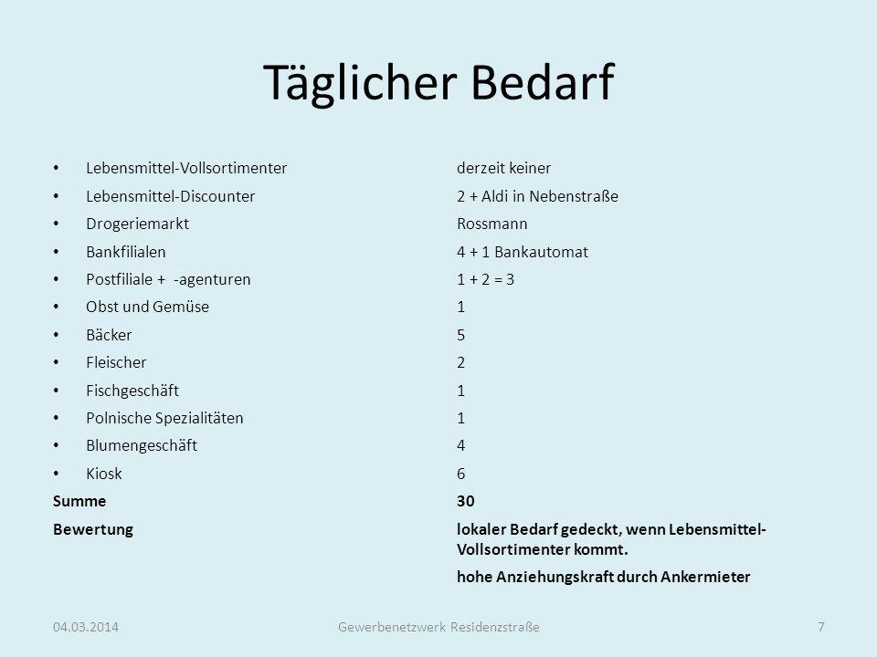Täglicher Bedarf Lebensmittel-Vollsortimenterderzeit keiner Lebensmittel-Discounter2 + Aldi in Nebenstraße DrogeriemarktRossmann Bankfilialen4 + 1 Ban