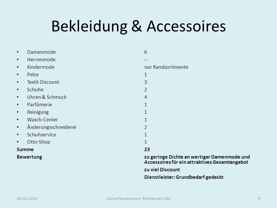 Bekleidung & Accessoires Damenmode6 Herrenmode-- Kindermodenur Randsortimente Pelze1 Textil-Discount3 Schuhe2 Uhren & Schmuck4 Parfümerie1 Reinigung1