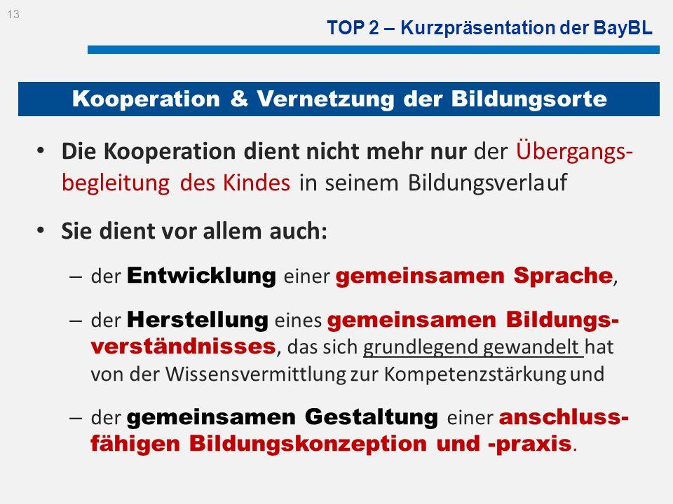 TOP 2 – Kurzpräsentation der BayBL Die Kooperation dient nicht mehr nur der Übergangs- begleitung des Kindes in seinem Bildungsverlauf Sie dient vor a