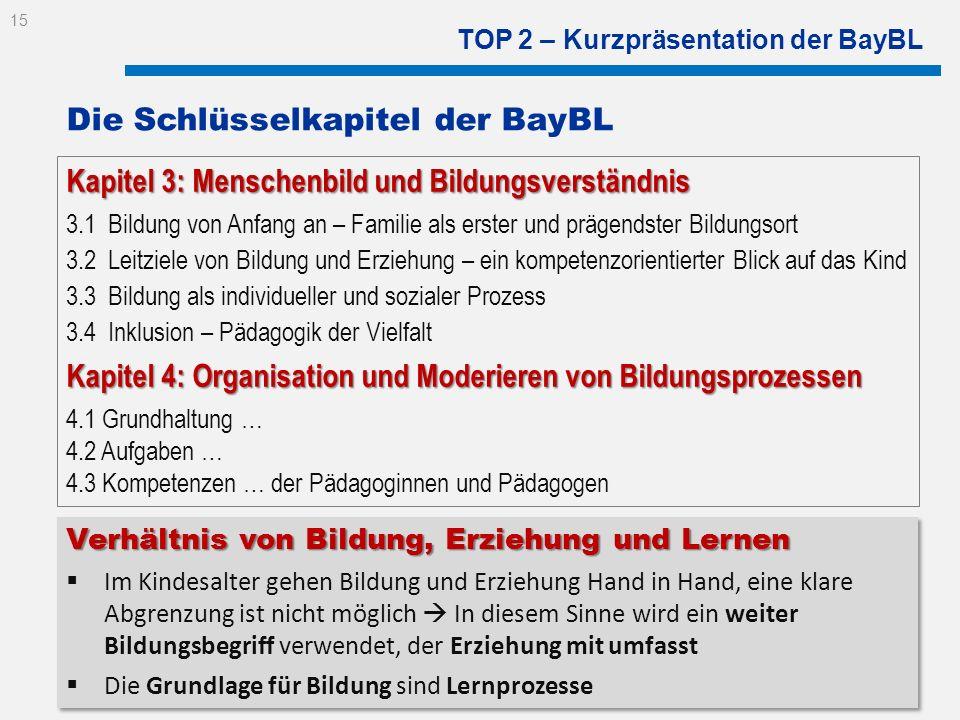 TOP 2 – Kurzpräsentation der BayBL Kapitel 3: Menschenbild und Bildungsverständnis 3.1 Bildung von Anfang an – Familie als erster und prägendster Bild