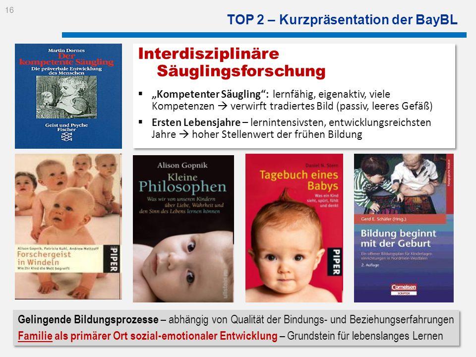 TOP 2 – Kurzpräsentation der BayBL Interdisziplinäre Säuglingsforschung Kompetenter Säugling: lernfähig, eigenaktiv, viele Kompetenzen verwirft tradie