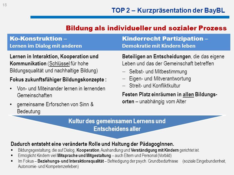 TOP 2 – Kurzpräsentation der BayBL Ko-Konstruktion – Lernen im Dialog mit anderen Kinderrecht Partizipation – Demokratie mit Kindern leben Lernen in I