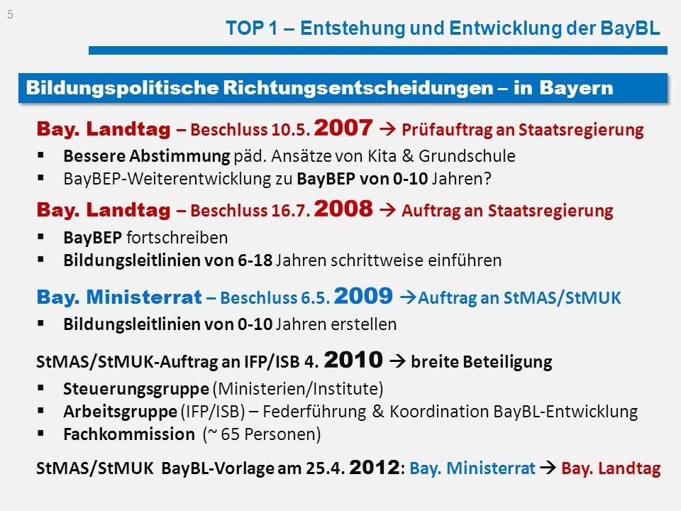 TOP 1 – Entstehung und Entwicklung der BayBL Bay. Landtag – Beschluss 10.5. 2007 Prüfauftrag an Staatsregierung Bessere Abstimmung päd. Ansätze von Ki