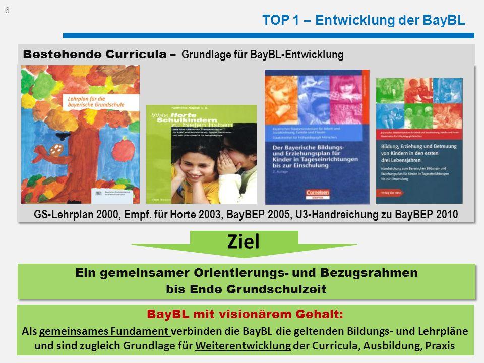 GS-Lehrplan 2000, Empf. für Horte 2003, BayBEP 2005, U3-Handreichung zu BayBEP 2010 Bestehende Curricula – Grundlage für BayBL-Entwicklung BayBL mit v