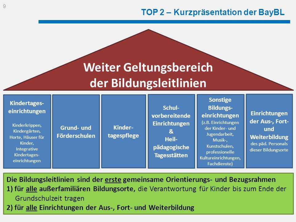 TOP 2 – Kurzpräsentation der BayBL Die Bildungsleitlinien sind der erste gemeinsame Orientierungs- und Bezugsrahmen 1) für alle außerfamiliären Bildun