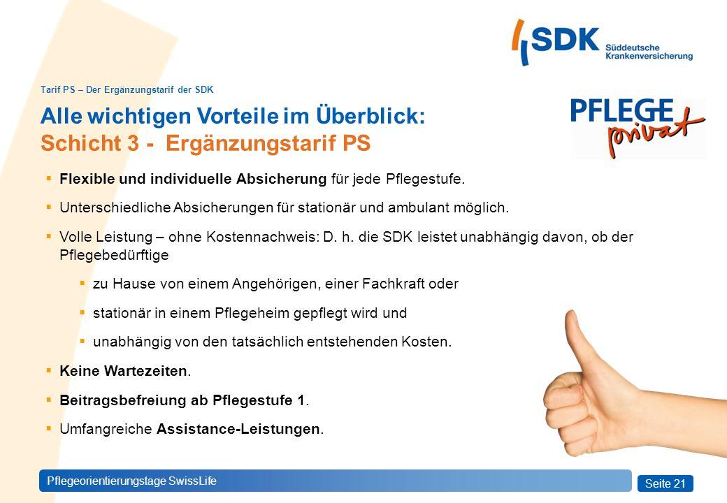Seite 21 Pflegeorientierungstage SwissLife Alle wichtigen Vorteile im Überblick: Schicht 3 - Ergänzungstarif PS Flexible und individuelle Absicherung für jede Pflegestufe.