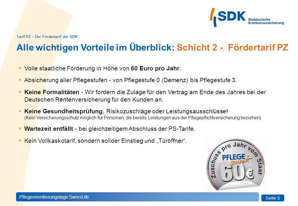 Seite 5 Pflegeorientierungstage SwissLife Alle wichtigen Vorteile im Überblick: Schicht 2 - Fördertarif PZ Volle staatliche Förderung in Höhe von 60 Euro pro Jahr.