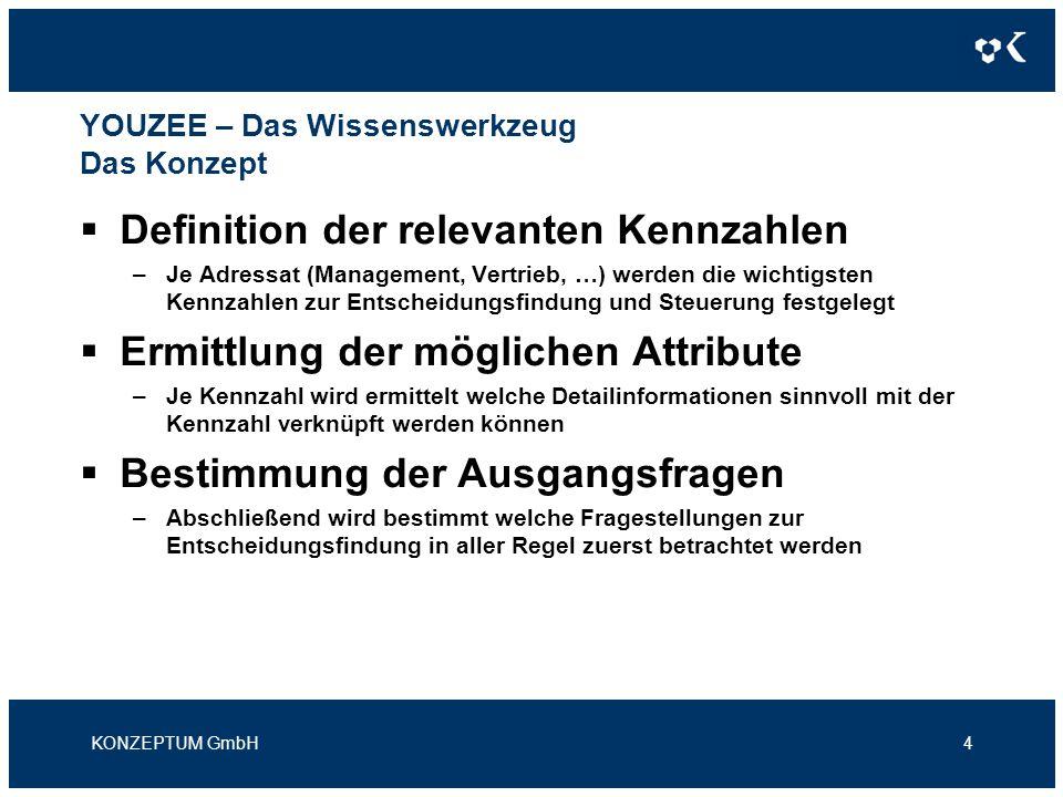 YOUZEE – Das Wissenswerkzeug Das Konzept Definition der relevanten Kennzahlen –Je Adressat (Management, Vertrieb, …) werden die wichtigsten Kennzahlen zur Entscheidungsfindung und Steuerung festgelegt Ermittlung der möglichen Attribute –Je Kennzahl wird ermittelt welche Detailinformationen sinnvoll mit der Kennzahl verknüpft werden können Bestimmung der Ausgangsfragen –Abschließend wird bestimmt welche Fragestellungen zur Entscheidungsfindung in aller Regel zuerst betrachtet werden KONZEPTUM GmbH4