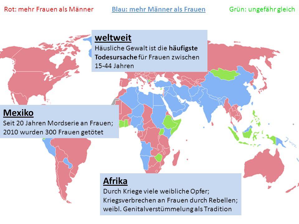 Rot: mehr Frauen als Männer Blau: mehr Männer als Frauen Grün: ungefähr gleich Mexiko Seit 20 Jahren Mordserie an Frauen; 2010 wurden 300 Frauen getöt