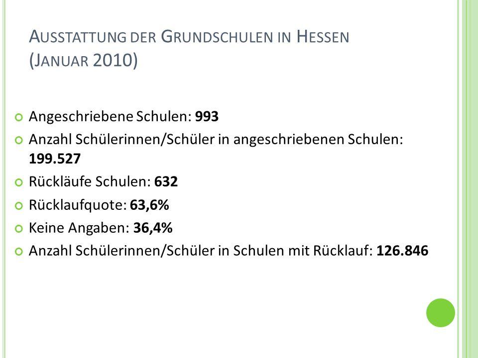 A USSTATTUNG DER G RUNDSCHULEN IN H ESSEN (J ANUAR 2010) Angeschriebene Schulen: 993 Anzahl Schülerinnen/Schüler in angeschriebenen Schulen: 199.527 R