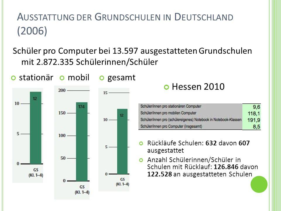 A USSTATTUNG DER G RUNDSCHULEN IN D EUTSCHLAND (2006) Schüler pro Computer bei 13.597 ausgestatteten Grundschulen mit 2.872.335 Schülerinnen/Schüler s
