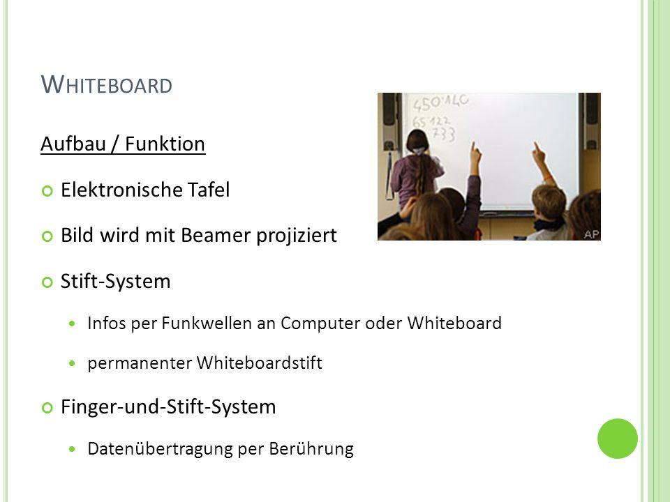 W HITEBOARD Dateneingabe auch direkt über Computer oder ein Tablet Tablet: interaktives Whiteboard in A4-Format Lehrer kann sich im Raum frei bewegen Unverzögertes reales Tafelbild entsteht Problem: Schattenbildung