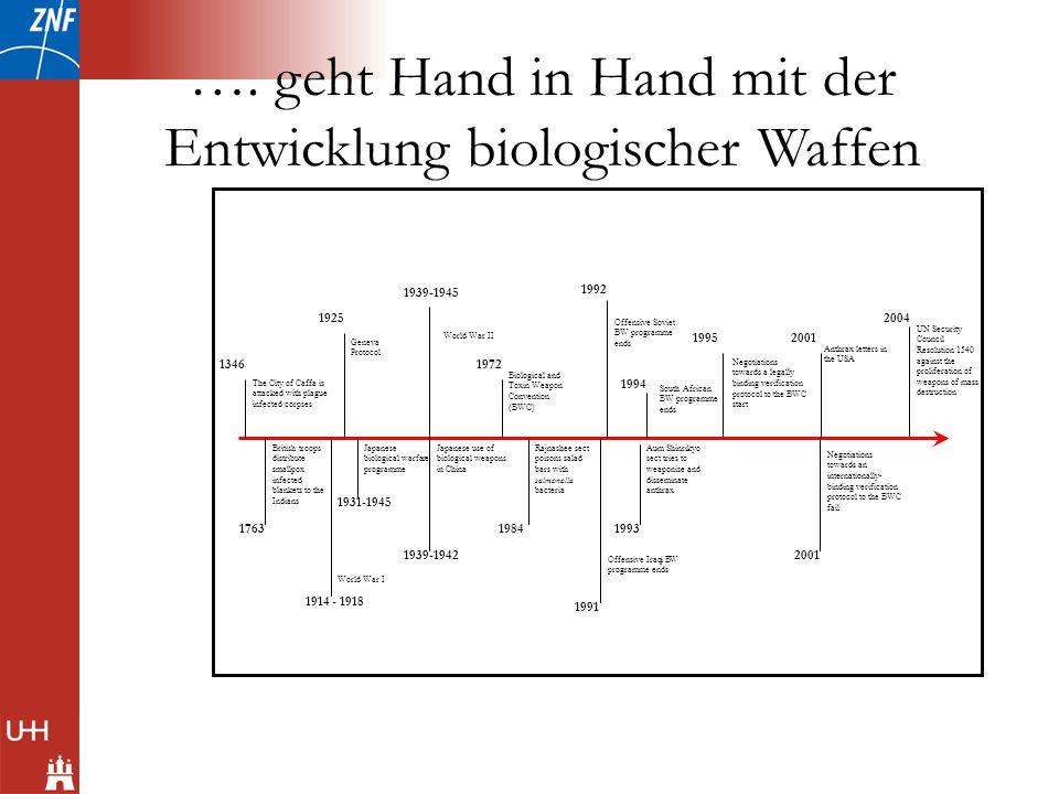 …. geht Hand in Hand mit der Entwicklung biologischer Waffen 1346 UN Security Council Resolution 1540 against the proliferation of weapons of mass des