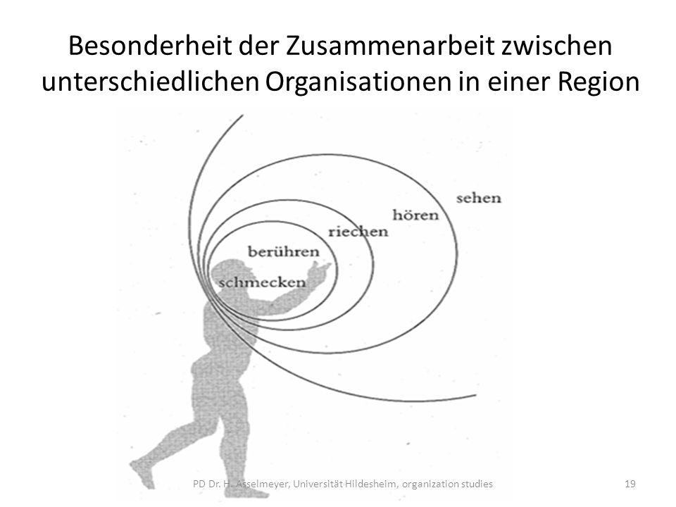 Besonderheit der Zusammenarbeit zwischen unterschiedlichen Organisationen in einer Region PD Dr. H. Asselmeyer, Universität Hildesheim, organization s