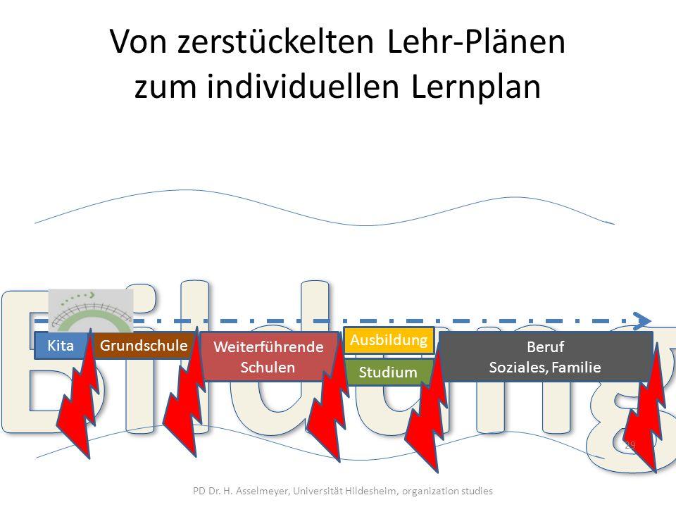 Von zerstückelten Lehr-Plänen zum individuellen Lernplan Kita Ausbildung Weiterführende Schulen Grundschule Studium Beruf Soziales, Familie PD Dr. H.