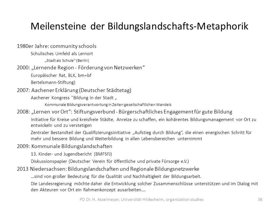 Meilensteine der Bildungslandschafts-Metaphorik 1980er Jahre: community schools Schulisches Umfeld als Lernort Stadt als Schule (Berlin) 2000: Lernend
