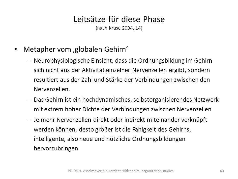 Leitsätze für diese Phase (nach Kruse 2004, 14) Metapher vom globalen Gehirn – Neurophysiologische Einsicht, dass die Ordnungsbildung im Gehirn sich n